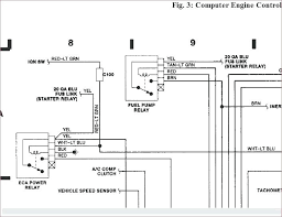 1990 f350 ignition wiring diagram wiring diagram technic 1990 f350 ignition wiring diagram how to test the ford fuel pump relay no start troubleshooting green1982 ford f 250 wiring