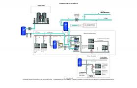 Air Compressor Room Design Reviewing Dust Collectors And Nitrogen In A Food