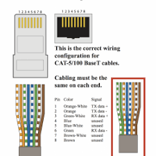 networking basics cat network wiring diagrams for cat 6 ethernet ethernet cable color code at Cat5 Network Wiring Diagrams