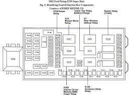06 f250 fuse box diagram 06 wiring diagrams image