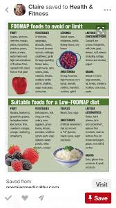 Ibs Fodmap Chart Pin By Carrie Brady On New Food For Stomach Fodmap Fodmap
