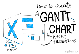 Microsoft Office Gantt Chart Software How To Create A Gantt Chart In Excel Free Template And