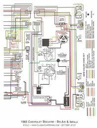 gm truck wiring schematic gm wiring diagrams instructions 56 Plymouth Wiring-Diagram 65 gmc wiring diagram gm diagrams instructions 65 gm truck wiring diagram diagrams instructions
