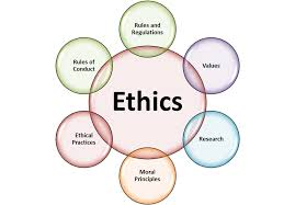 codes of ethics phil engineering ethics libguides at engineering codes of ethics