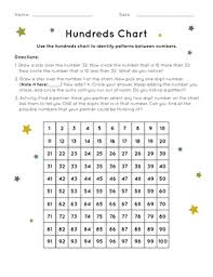 Hundreds Chart Worksheet Education Com