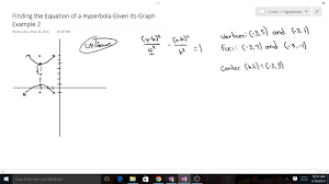 finding the equation of a hyperbola given its graph example 2