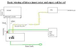 loncin 107cc wiring diagram taotao atv golf diagrams o full size of taotao 107cc atv wiring diagram loncin 107 cc pocket bike engine trusted diagrams