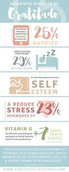 Scientific Benefits Of Gratitude Infographic
