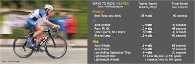 Cycling Wattage Chart How To Ride Faster On Your Bike 10 Better Ways Gear And