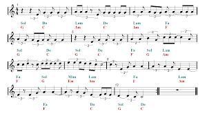 Hallelujah Shrek Violin Tab Sheet Music Guitar Chords