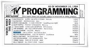 Billboard Charts 1984 By Week November 10 1984