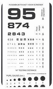 Near Vision Test Chart Pdf 30 Uncommon Printable Eye Charts