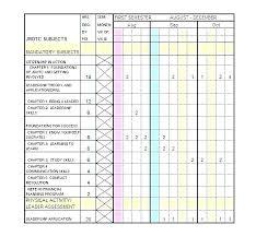 Work Training Schedule Template Program Sample Agenda