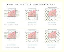 rug size under king bed choose the right 6x9 queen area for your furniture
