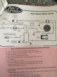 camper trailer 12 volt wiring diagram solidfonts rv inverter install four diffe diy methods to get off the grid