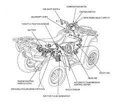 04 polaris scrambler 500 wiring diagram wiring diagram for you • arctic cat 400 wiring diagram diagram auto wiring diagram 2004 polaris sportsman 500 ho electrical diagram 2004 polaris sportsman 500 wiring diagram