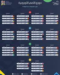 أمم أوروبا يورو 2020 - 🚩 ترتيب مجموعات دوري الامم الاوروبية 🔹 - بعد  الجولة 5 #دوري_الامم_الاوروبيه #NationsLeague