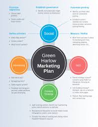 Sample Marketing Plan Powerpoint What Is A Marketing Plan And How To Make One 20 Marketing