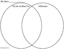 Dia De Los Muertos And Halloween Venn Diagram