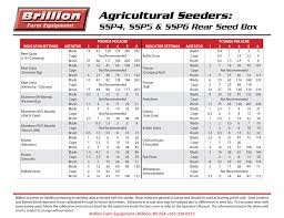 Brillion Landscape 64 Seeder Chart 62 Proper Seed Germination Rate Chart