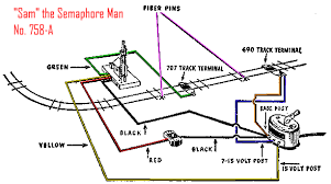 wireing diagram for american flyer steam locomotive american flyer wiring diagrams k325 758 a sam the semaphore