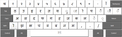 Hindi Keyboard Chart Pdf Gujarati And Hindi Phonetic Keyboard Layout Gujarati Typing
