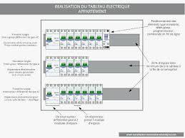 cout installation electrique maison 100m2 source d inspiration prix d une maison neuve finest tarif maison mikit prix maison neuve