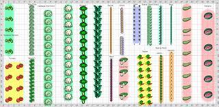 garden layout plans. Garden Plan Layout Plans
