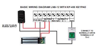 allegion wiring diagrams allegion image wiring diagram loc wiring diagram loc image wiring diagram on allegion wiring diagrams