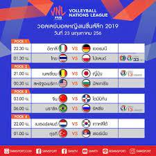 SMM Volleyball - วอลเลย์บอลหญิงเนชั่นส์ลีก 2019 สัปดาห์ที่...