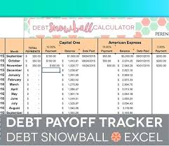 Loan To Payoff Credit Cards Credit Card Debt Payoff Calculator Excel Template Loan Spreadsheet