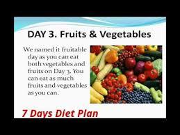 Fat Free Diet Plan Youtube