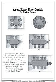 3x5 rug size dining room guide comparison in cm59 size