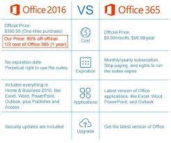 Microsoft Office 365 Pricing Microsoft Office 2016 Professional Plus Cd Key 1 Pc