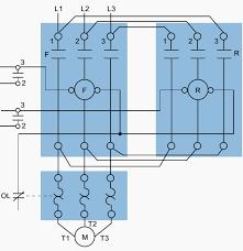 plc implementation of forward reverse motor circuit interlocking forward reverse motor wiring diagram