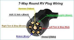 7 pole trailer plug dogboi info 7 plug wiring diagram connector wiring diagrams car and bike wiring