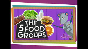Healthy Lifestyles Information For Children Healthy Eating