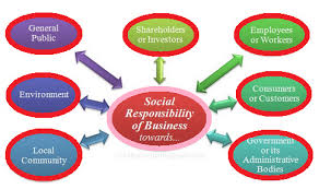 social responsibility and managerial ethics social responsibility  social responsibility