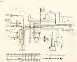 kawasaki motorcycle wiring diagrams kawasaki wiring diagram free kawasaki f7 175 electrical wiring harness diagram schematic 1971 1975 here kawasaki f11 250 electrical wiring harness diagram