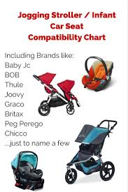 Car Seat Stroller Compatibility Chart Wondering Which Infant Car Seats Will Work With Which