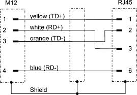 network cables profinet circuit diagram 192014 0150 network cables profinet