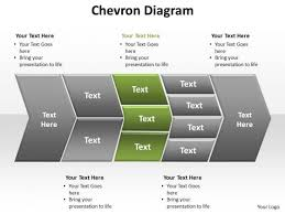 powerpoint templates strategy chevron diagram ppt backgrounds    powerpoint templates strategy chevron diagram ppt backgrounds    powerpoint templates strategy chevron diagram ppt backgrounds
