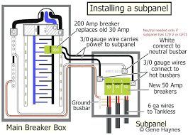 wiring a subpanel breaker box wiring diagrams second wiring a subpanel breaker box wiring diagram sch wiring a subpanel breaker box