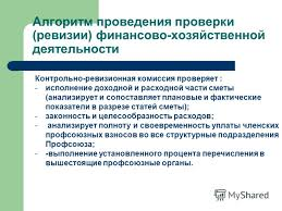 Презентация на тему Контрольно ревизионная работа в Профсоюзе  30 Алгоритм проведения проверки ревизии финансово хозяйственной деятельности i i Контрольно ревизионная