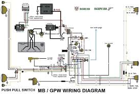 1985 jeep wrangler wiring harness cj7 horn basic guide diagram o full size of 1985 jeep cj7 wiring harness diagram smart diagrams o early mid data com