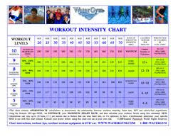 Aerobic Heart Rate Chart Watergym Workout Intensity Ebook Download Water Aerobics