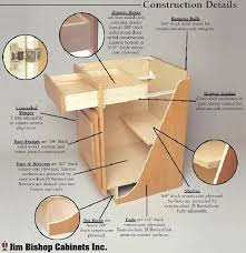 kitchen cabinet construction strikingly design details find this pdf full size