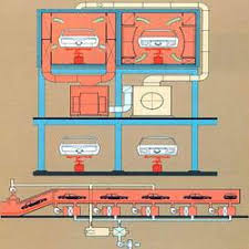 automotive painting plant the taikisha's paint shop exporter Oven Painting Diagram automotive painting plant the taikisha's paint shop exporter from gurgaon Electric Oven Wiring Diagram