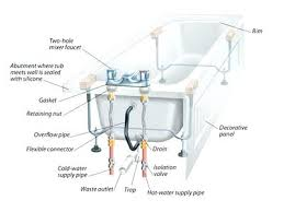 diy bathtub faucet replacement the anatomy of a bathtub and how to install a replacement home