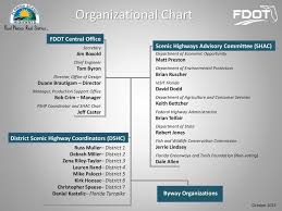 Organizational Chart Fdot Central Office Ppt Download